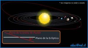 ecliptica_pluton[1]