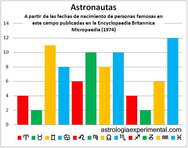 astronautas copia