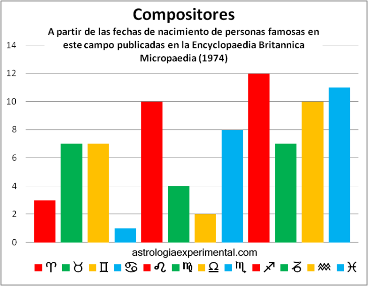 Compositores copia