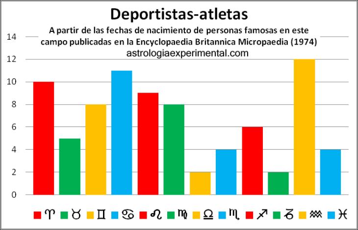 Deportistas copia