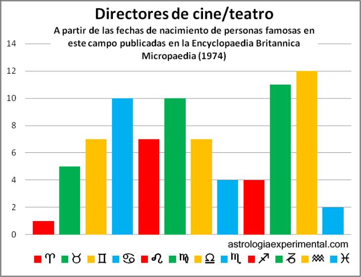 Directores copia