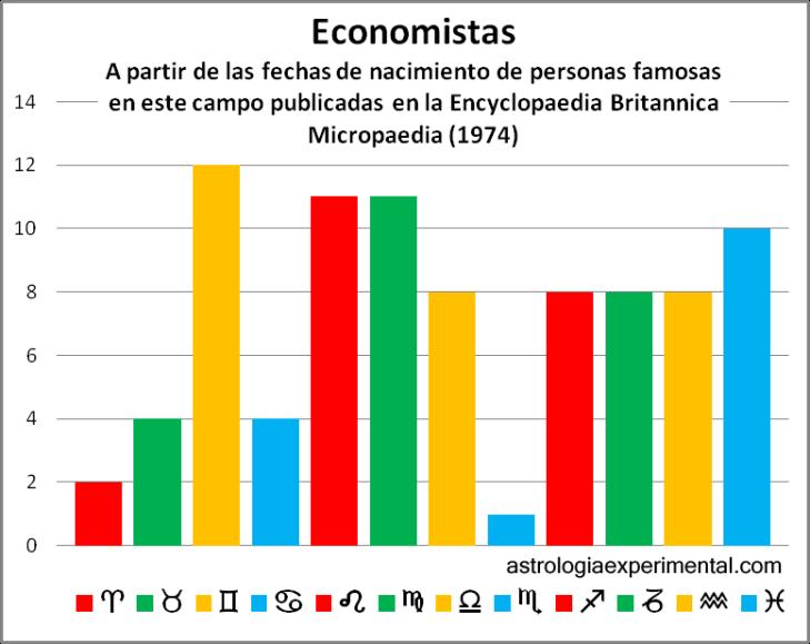 Economistas copia