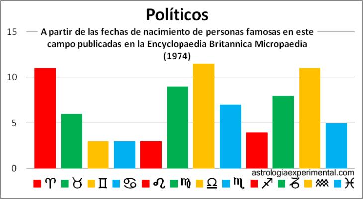 Políticos copia