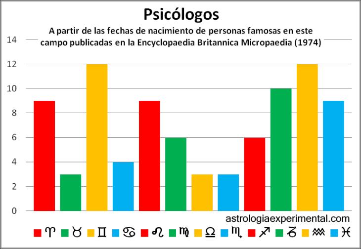 Psicólogos copia