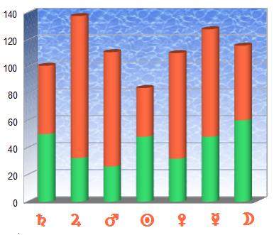 desviaciones separadas saturno ellas inter27