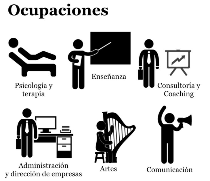 ocupaciones astrología